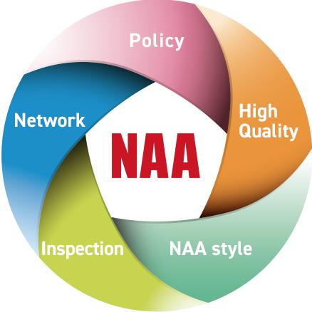 NAAを支える動輪